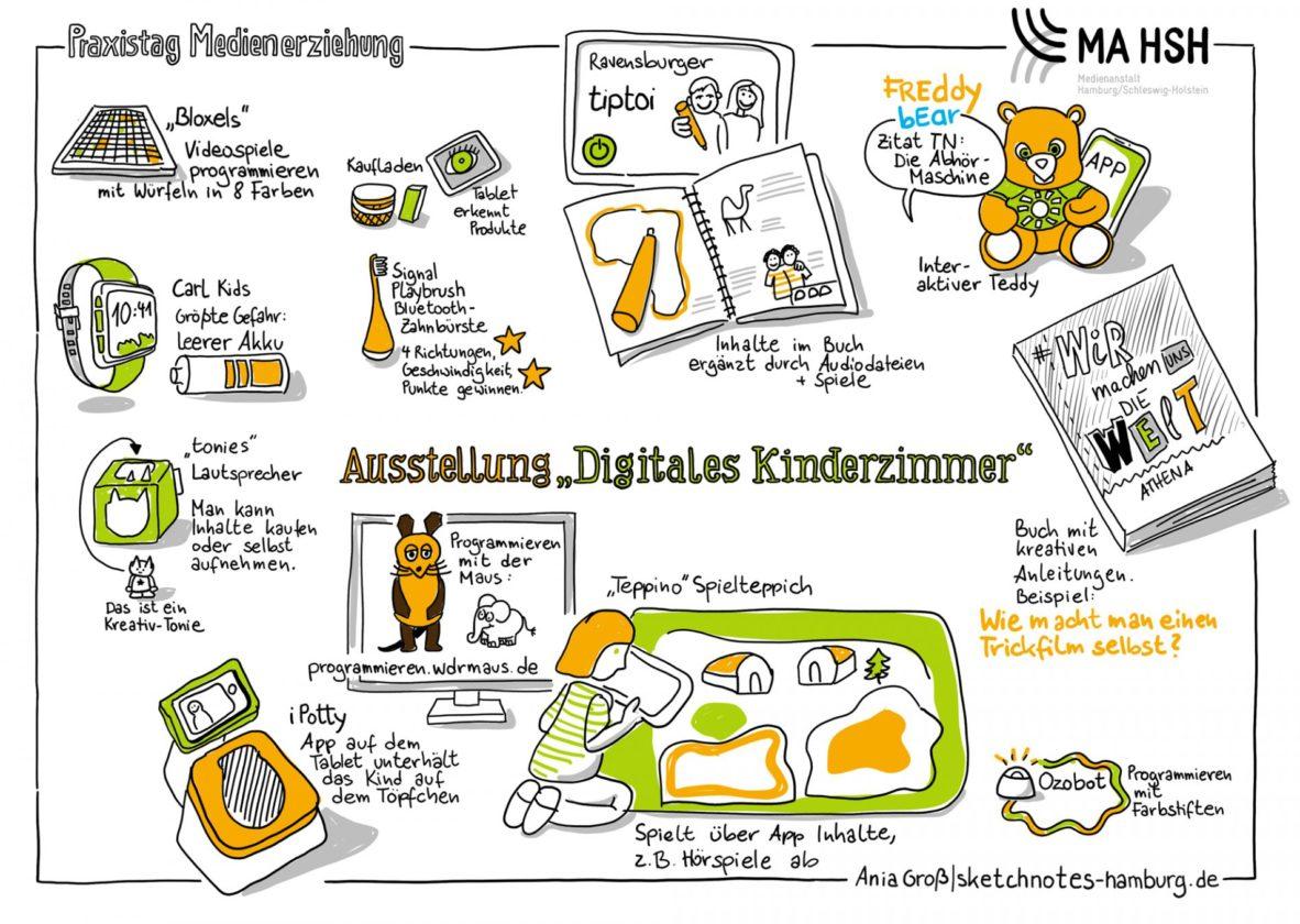 Ausstellung Digitales Kinderzimmer