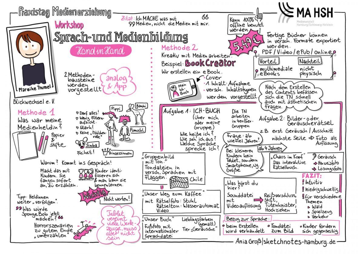 Workshop Sprach und- Medienbildung